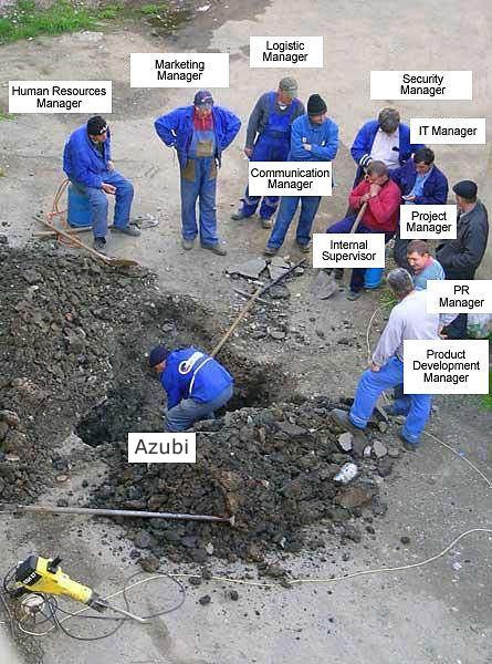 Arbeitsteilung