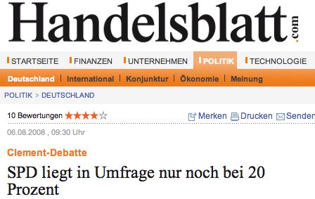 SPD Umfragewerte