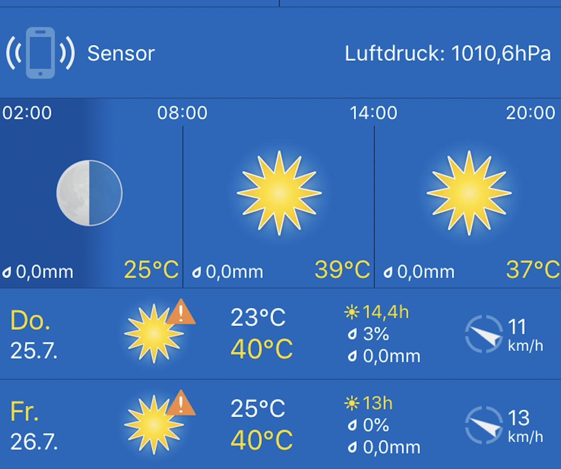 40 Grad in Köln