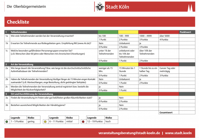 Checkliste für Veranstaltungen in Köln